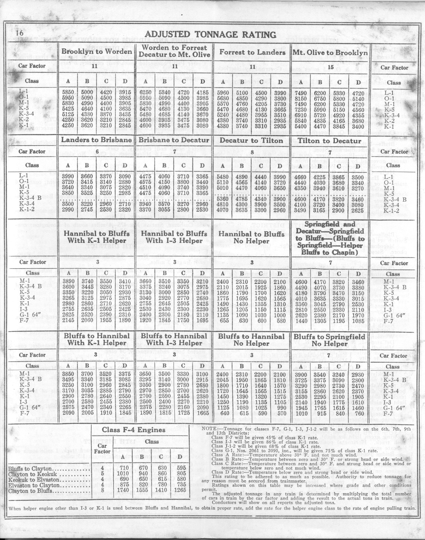 worksheet Division Tables wabash employee timetables moberly division time table no 39 sep 1951